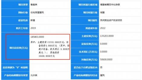近18.6亿!骏耀财富广场,中骏仙游最大商业综合体细节出炉